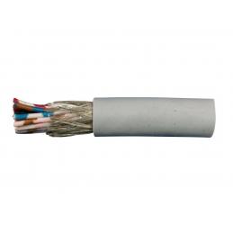 Kabel Liycy 25x0,14